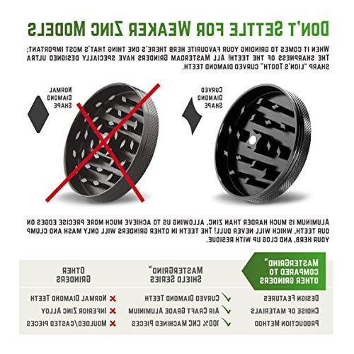 Masterdam 4-Piece Grinder, inch, Gunmetal Grey, Aluminum